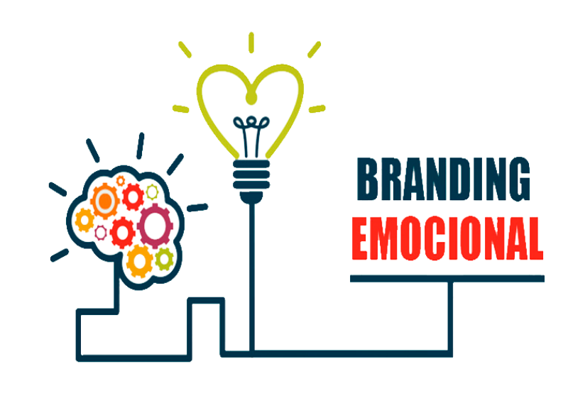 branding emocional entercomm