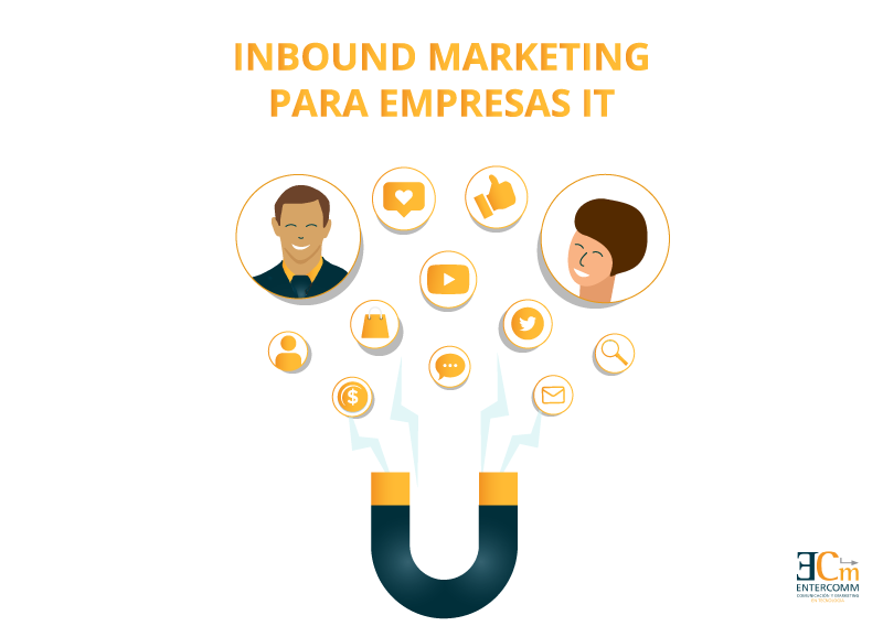 inbound marketing para empresas it