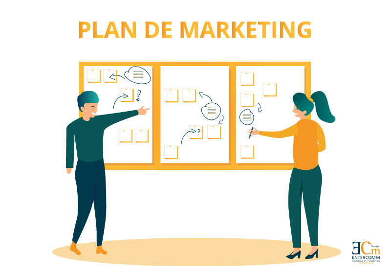 que es un plan de marketing